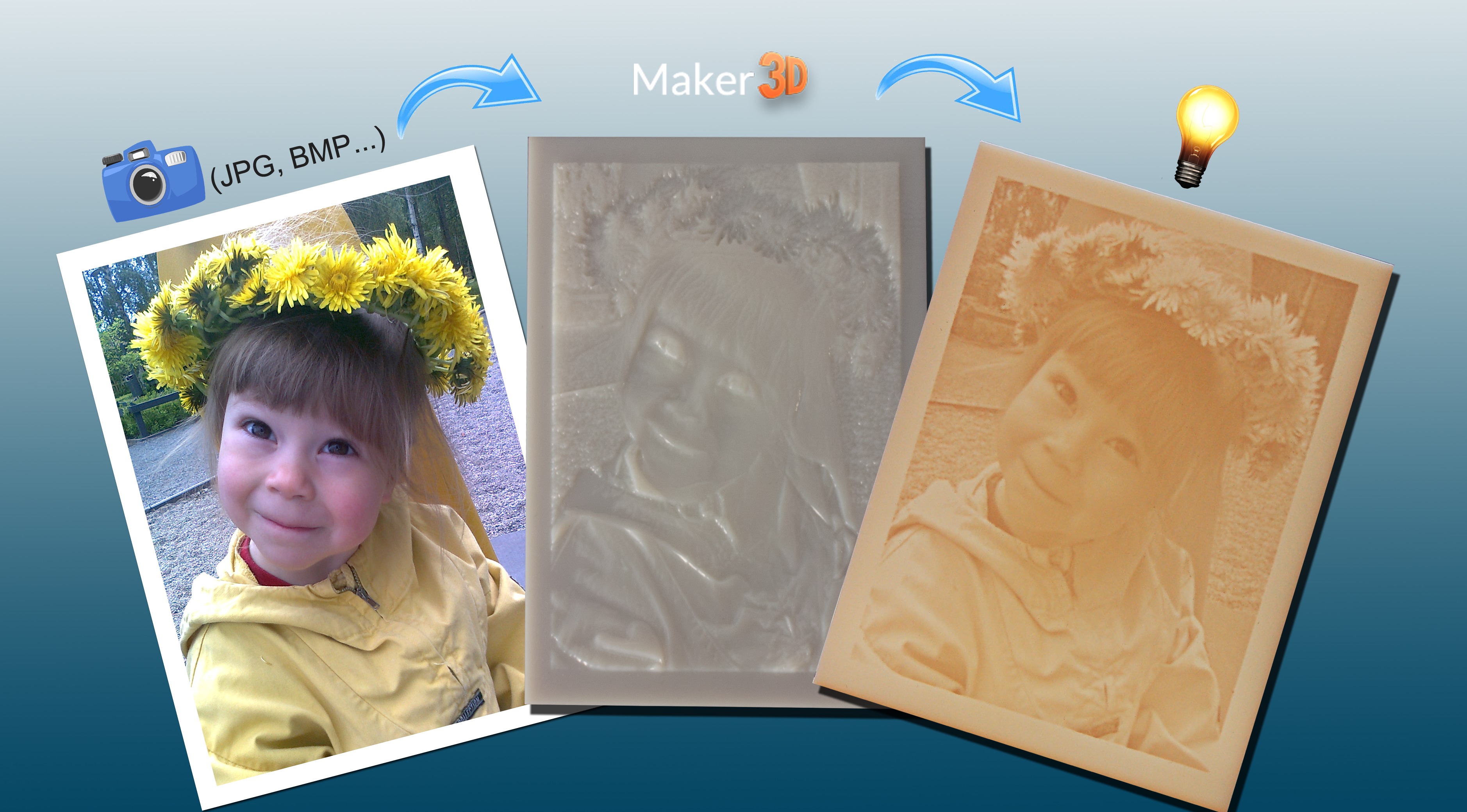 3D-tulostetut valokuvat!